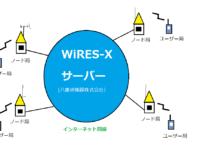 WIRES-Xについて